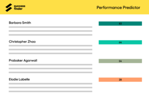 SuccessFinder dashboard to measure how candidates rank compared to a top-performer profile