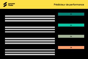 Tableau de bord prédicteur de performance avec score