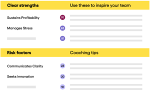 Talent profile report showing strengths and coaching tips for each SuccessFinder competencies